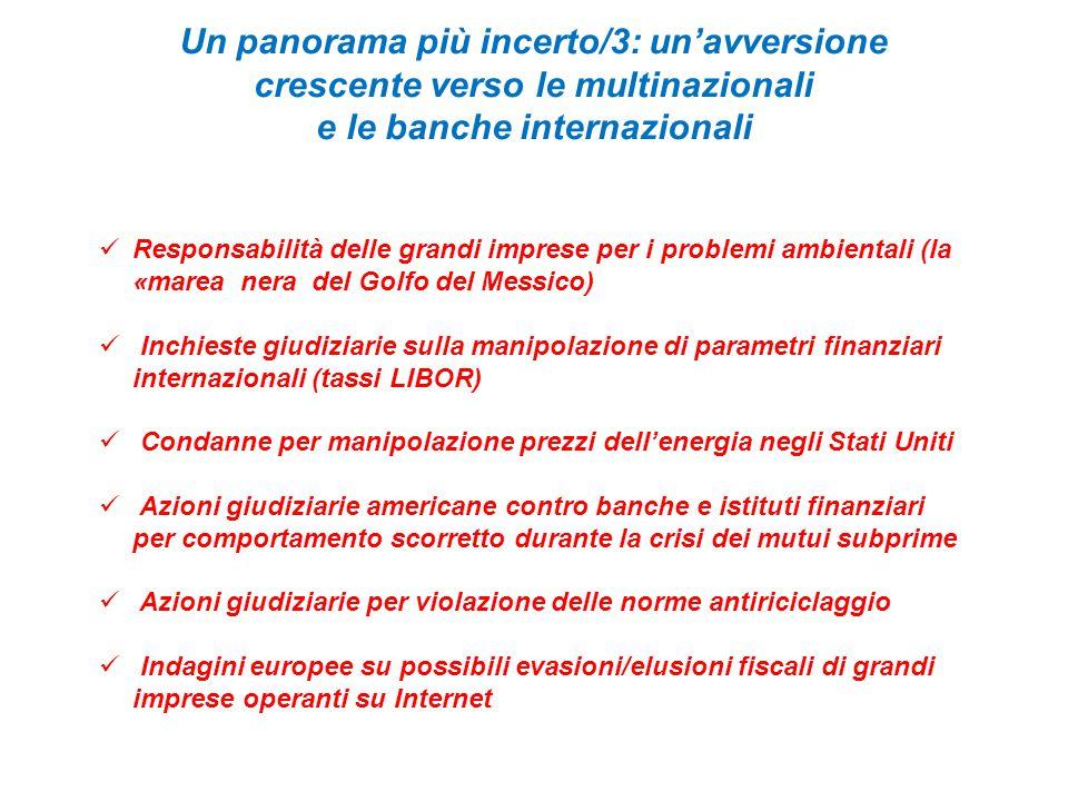 Un panorama più incerto/3: un'avversione crescente verso le multinazionali e le banche internazionali Responsabilità delle grandi imprese per i problemi ambientali (la «marea nera del Golfo del Messico) Inchieste giudiziarie sulla manipolazione di parametri finanziari internazionali (tassi LIBOR) Condanne per manipolazione prezzi dell'energia negli Stati Uniti Azioni giudiziarie americane contro banche e istituti finanziari per comportamento scorretto durante la crisi dei mutui subprime Azioni giudiziarie per violazione delle norme antiriciclaggio Indagini europee su possibili evasioni/elusioni fiscali di grandi imprese operanti su Internet