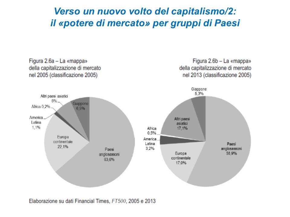 Verso un nuovo volto del capitalismo/2: il «potere di mercato» per gruppi di Paesi