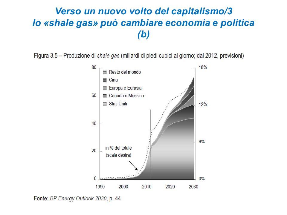 Verso un nuovo volto del capitalismo/3 lo «shale gas» può cambiare economia e politica (b)
