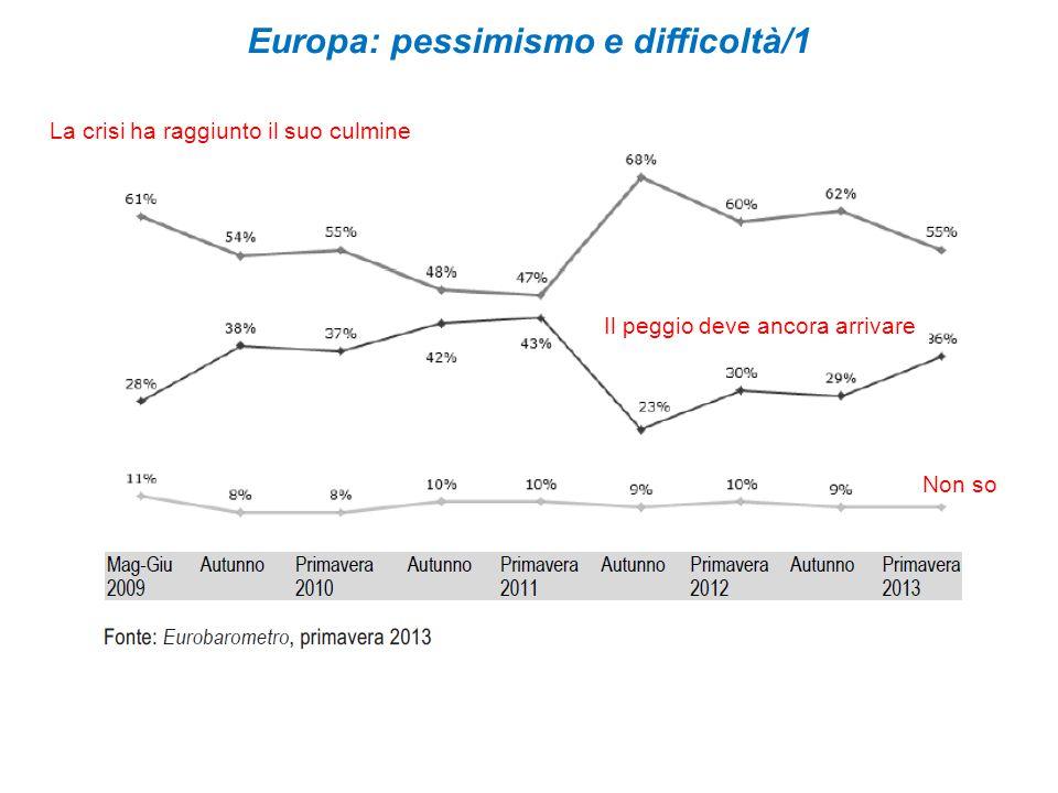 La crisi ha raggiunto il suo culmine Il peggio deve ancora arrivare Non so Europa: pessimismo e difficoltà/1
