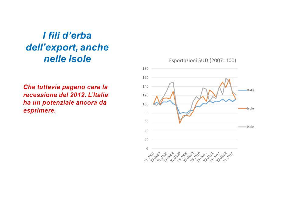 I fili d'erba dell'export, anche nelle Isole Che tuttavia pagano cara la recessione del 2012.
