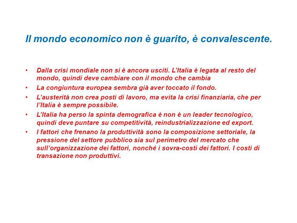 Il mondo economico non è guarito, è convalescente.