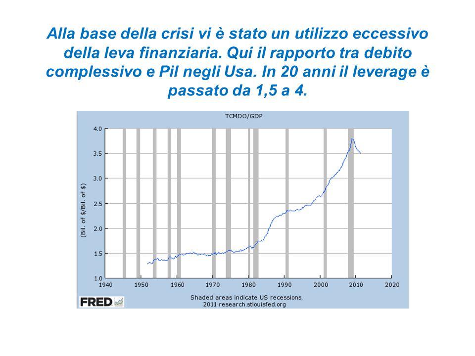 Alla base della crisi vi è stato un utilizzo eccessivo della leva finanziaria.