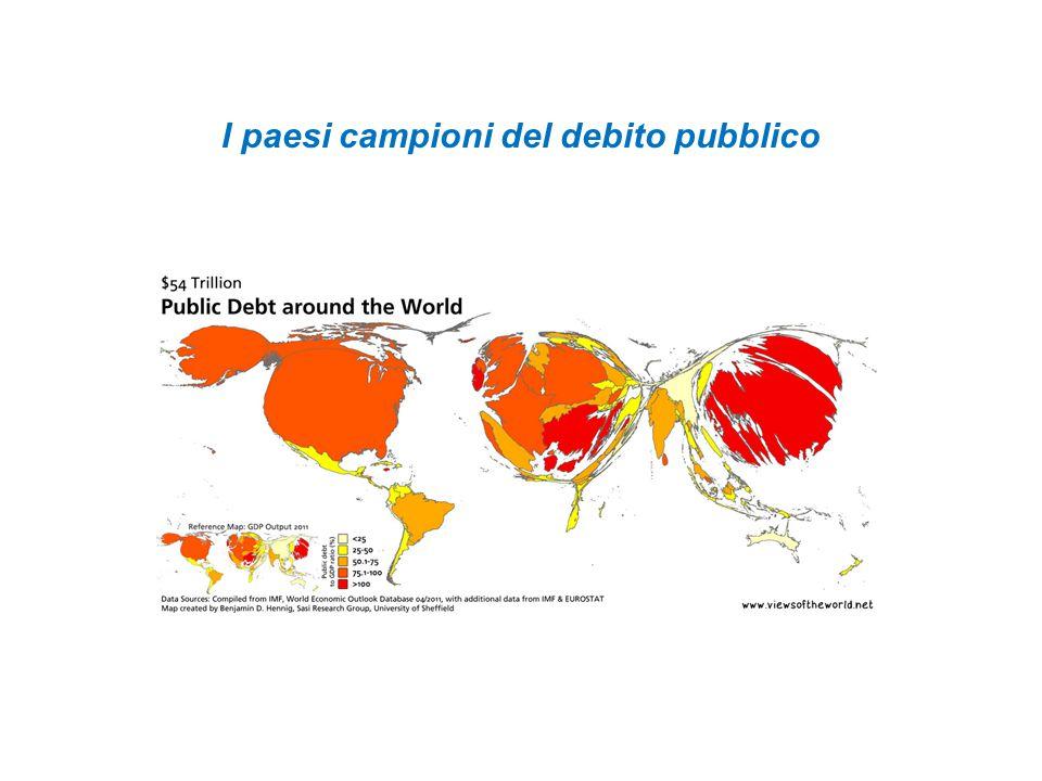 I paesi campioni del debito pubblico