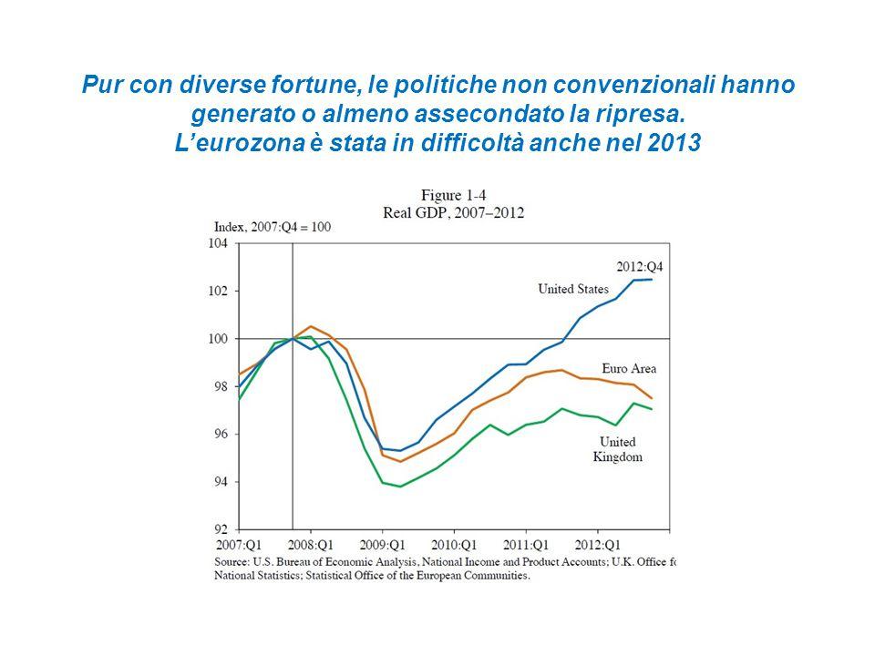 Pur con diverse fortune, le politiche non convenzionali hanno generato o almeno assecondato la ripresa.