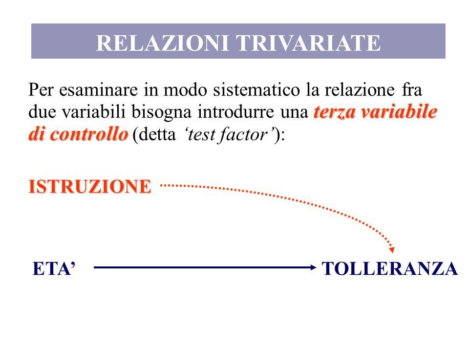 terza variabile di controllo Per esaminare in modo sistematico la relazione fra due variabili bisogna introdurre una terza variabile di controllo (detta 'test factor'): TOLLERANZAETA' ISTRUZIONE RELAZIONI TRIVARIATE