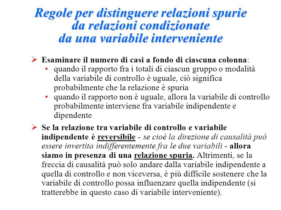 Regole per distinguere relazioni spurie da relazioni condizionate da una variabile interveniente  Esaminare il numero di casi a fondo di ciascuna colonna: quando il rapporto fra i totali di ciascun gruppo o modalità della variabile di controllo è uguale, ciò significa probabilmente che la relazione è spuria quando il rapporto non è uguale, allora la variabile di controllo probabilmente interviene fra variabile indipendente e dipendente  Se la relazione tra variabile di controllo e variabile indipendente è reversibile - se cioè la direzione di causalità può essere invertita indifferentemente fra le due variabili - allora siamo in presenza di una relazione spuria.