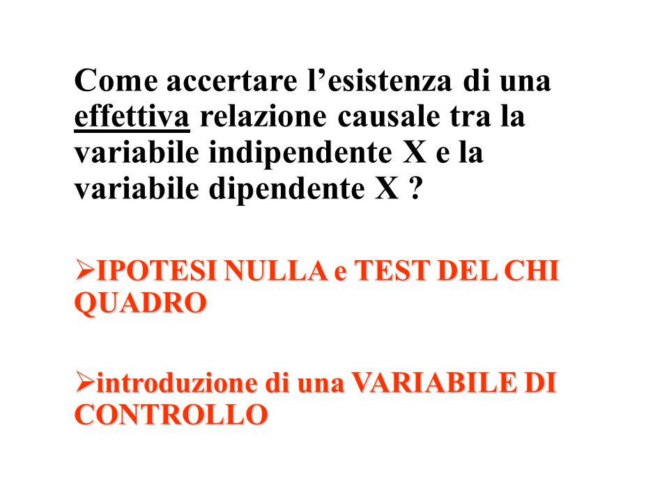 Come accertare l'esistenza di una effettiva relazione causale tra la variabile indipendente X e la variabile dipendente X .