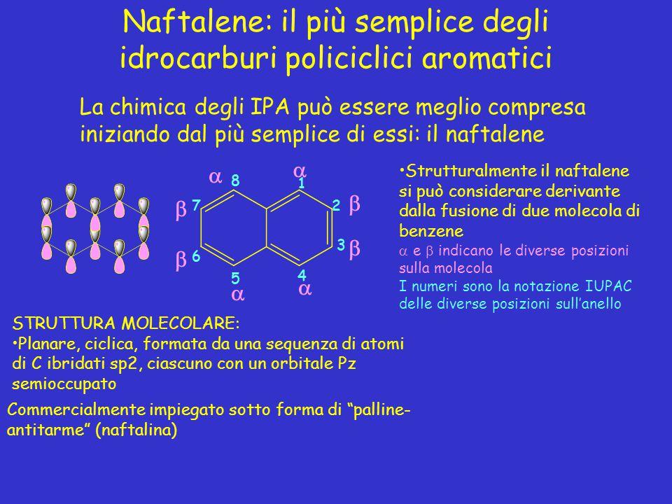 Naftalene: il più semplice degli idrocarburi policiclici aromatici La chimica degli IPA può essere meglio compresa iniziando dal più semplice di essi: