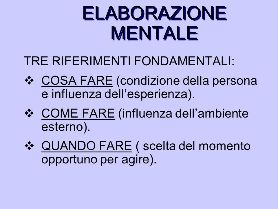 ELABORAZIONE MENTALE TRE RIFERIMENTI FONDAMENTALI:  COSA FARE (condizione della persona e influenza dell'esperienza).