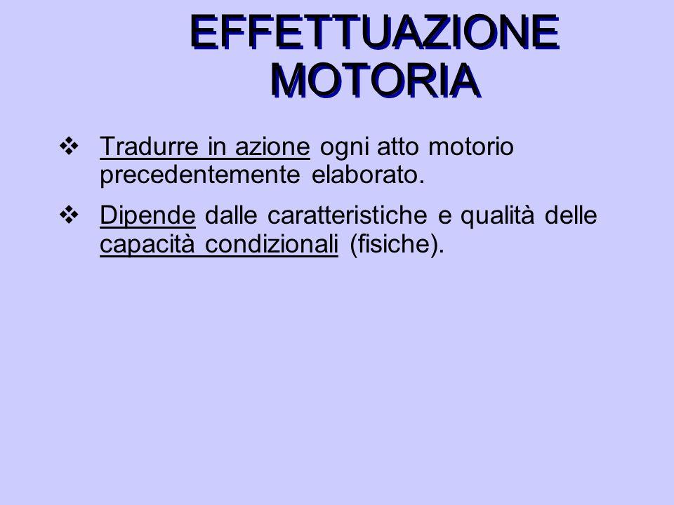 EFFETTUAZIONE MOTORIA  Tradurre in azione ogni atto motorio precedentemente elaborato.