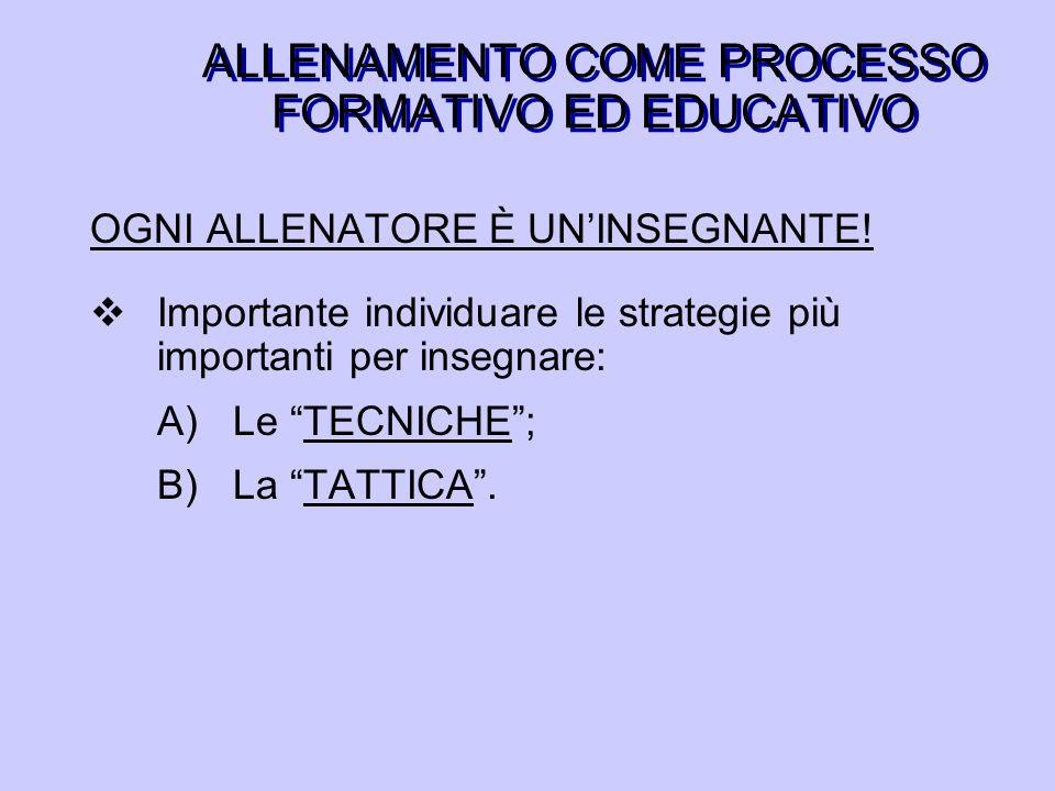 ALLENAMENTO COME PROCESSO FORMATIVO ED EDUCATIVO OGNI ALLENATORE È UN'INSEGNANTE.