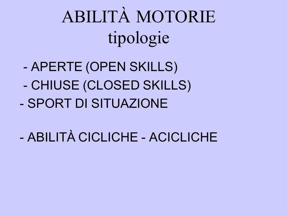 ABILITÀ MOTORIE tipologie - APERTE (OPEN SKILLS) - CHIUSE (CLOSED SKILLS) - SPORT DI SITUAZIONE - ABILITÀ CICLICHE - ACICLICHE