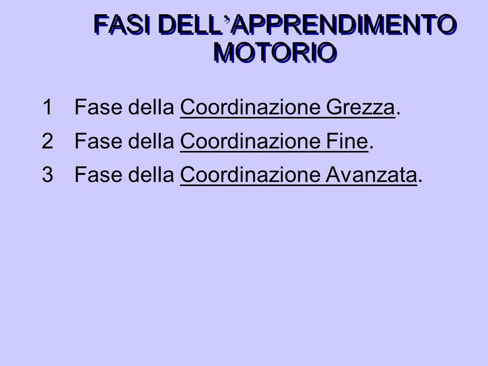 FASI DELL ' APPRENDIMENTO MOTORIO 1Fase della Coordinazione Grezza.