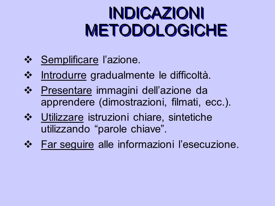 INDICAZIONI METODOLOGICHE  Semplificare l'azione.