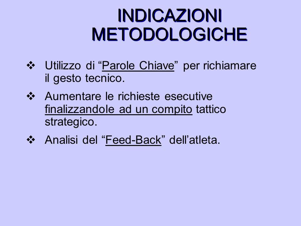 INDICAZIONI METODOLOGICHE  Utilizzo di Parole Chiave per richiamare il gesto tecnico.