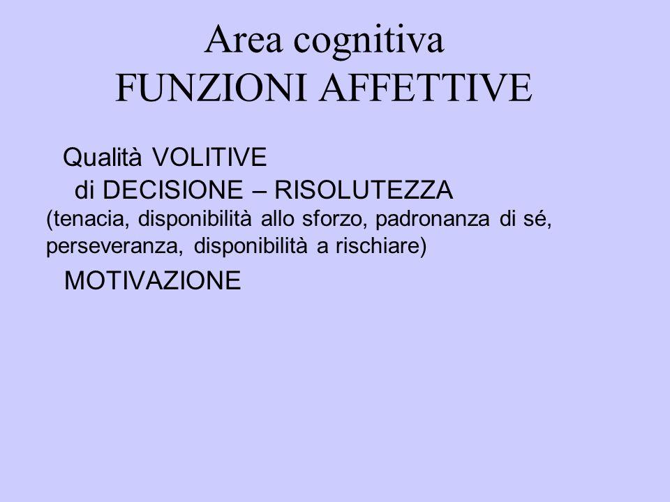 Area cognitiva FUNZIONI AFFETTIVE Qualità VOLITIVE di DECISIONE – RISOLUTEZZA (tenacia, disponibilità allo sforzo, padronanza di sé, perseveranza, disponibilità a rischiare) MOTIVAZIONE