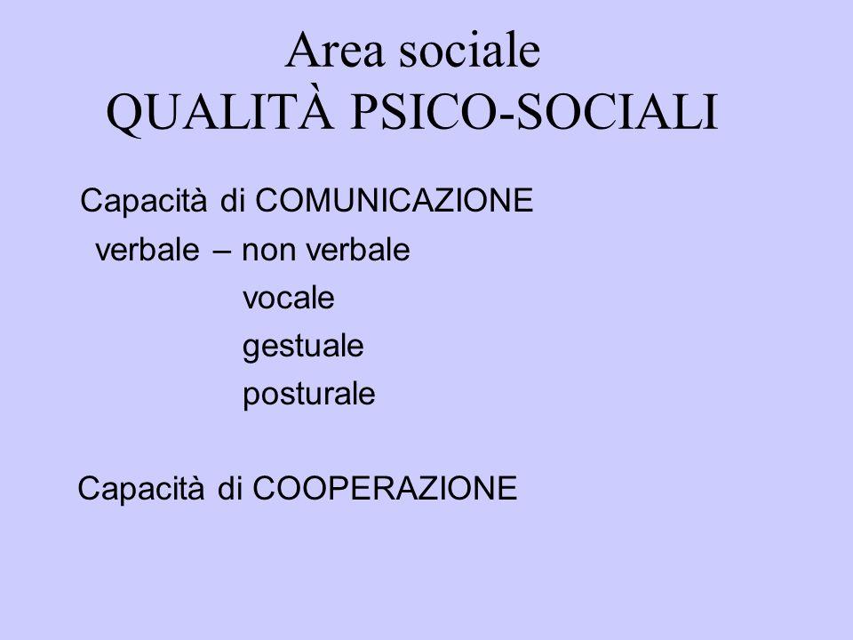 Area sociale QUALITÀ PSICO-SOCIALI Capacità di COMUNICAZIONE verbale – non verbale vocale gestuale posturale Capacità di COOPERAZIONE