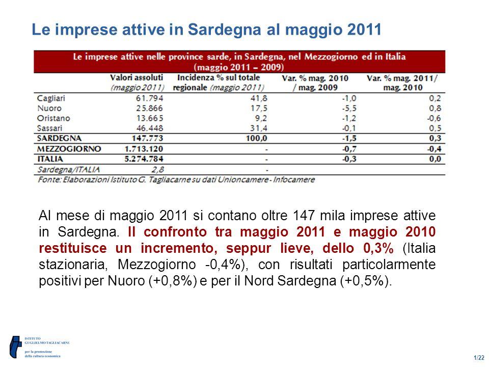1/22 Le imprese attive in Sardegna al maggio 2011 Al mese di maggio 2011 si contano oltre 147 mila imprese attive in Sardegna.