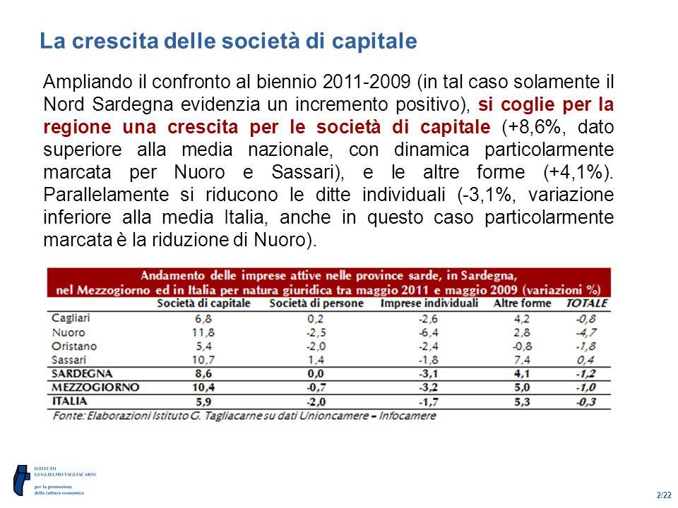 2/22 La crescita delle società di capitale Ampliando il confronto al biennio 2011-2009 (in tal caso solamente il Nord Sardegna evidenzia un incremento positivo), si coglie per la regione una crescita per le società di capitale (+8,6%, dato superiore alla media nazionale, con dinamica particolarmente marcata per Nuoro e Sassari), e le altre forme (+4,1%).