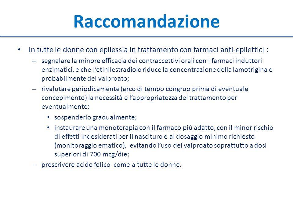 Raccomandazione In tutte le donne con epilessia in trattamento con farmaci anti-epilettici : – segnalare la minore efficacia dei contraccettivi orali