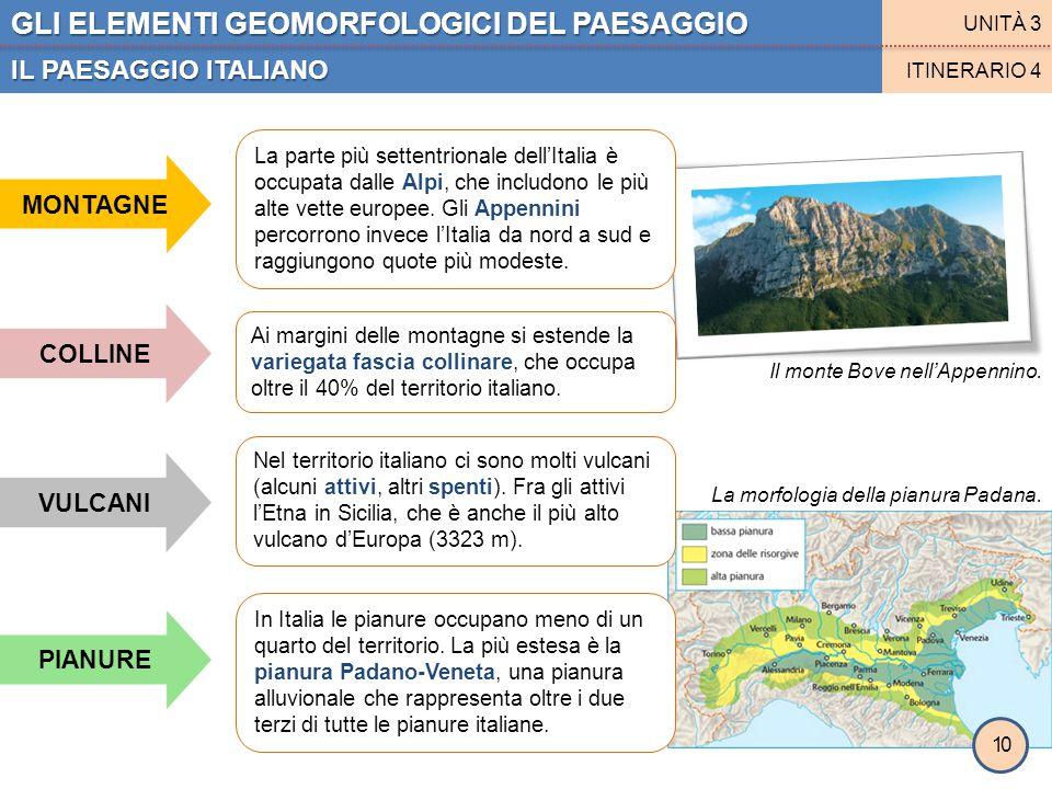 GLI ELEMENTI GEOMORFOLOGICI DEL PAESAGGIO IL PAESAGGIO ITALIANO UNITÀ 3 ITINERARIO 4 10 MONTAGNE COLLINE VULCANI PIANURE La parte più settentrionale d