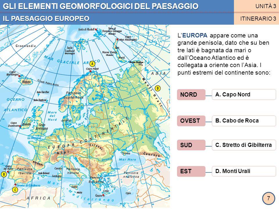GLI ELEMENTI GEOMORFOLOGICI DEL PAESAGGIO IL PAESAGGIO EUROPEO UNITÀ 3 ITINERARIO 3 MONTAGNE MARI E COSTE FIUMI E LAGHI PIANURE Il territorio europeo presenta ben 38000 km di coste con conformazioni molto differenti: coste alte e rocciose, basse e paludose, con dune di sabbia… Si distinguono tre grandi fasce montuose per età e aspetto: più antiche a nord-ovest; di età intermedia nella fascia centrale; più giovani nella fascia meridionale.