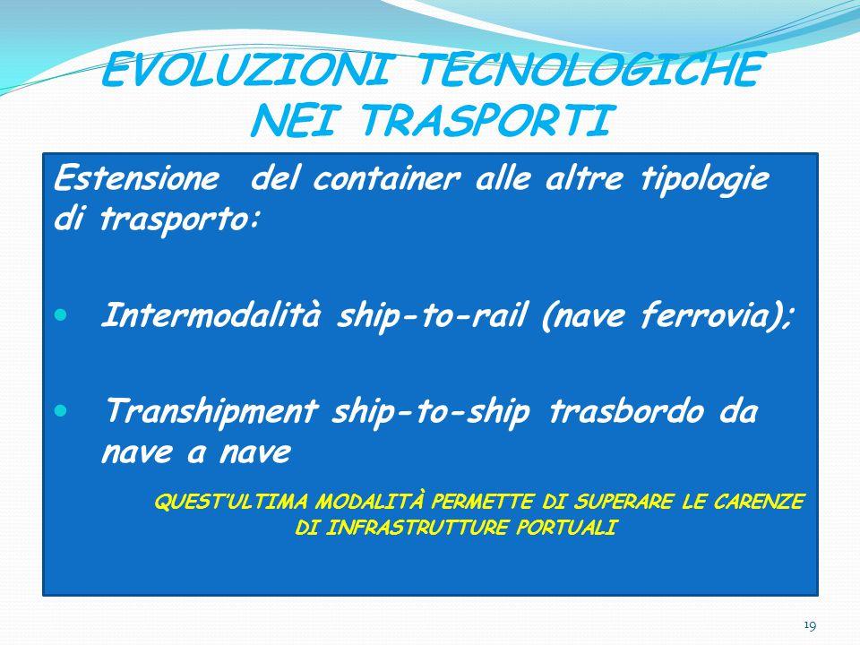 EVOLUZIONI TECNOLOGICHE NEI TRASPORTI Estensione del container alle altre tipologie di trasporto: Intermodalità ship-to-rail (nave ferrovia); Tranship