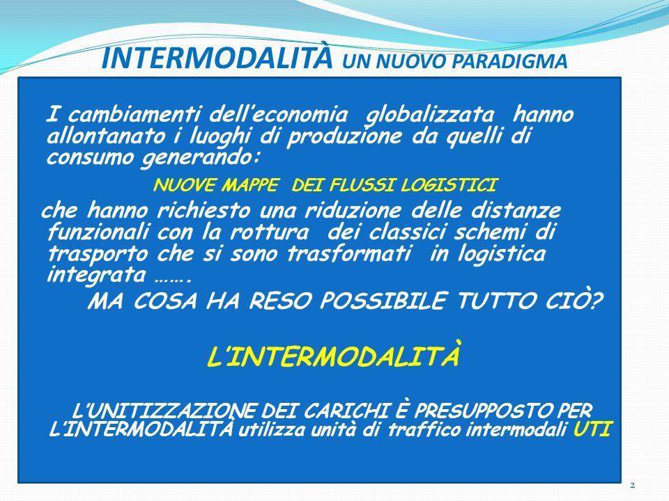 FLUSSI LOGISTICI 3