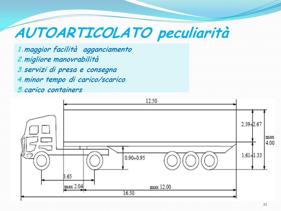 AUTOARTICOLATO peculiarità 1. maggior facilità agganciamento 2. migliore manovrabilità 3. servizi di presa e consegna 4. minor tempo di carico/scarico
