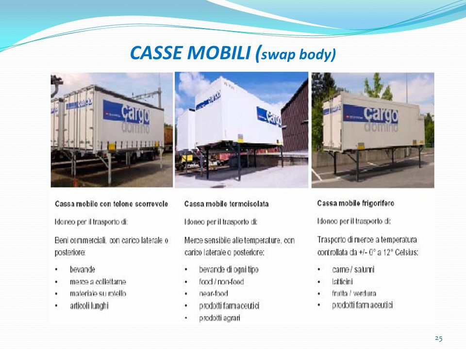 CASSE MOBILI ( swap body) 25