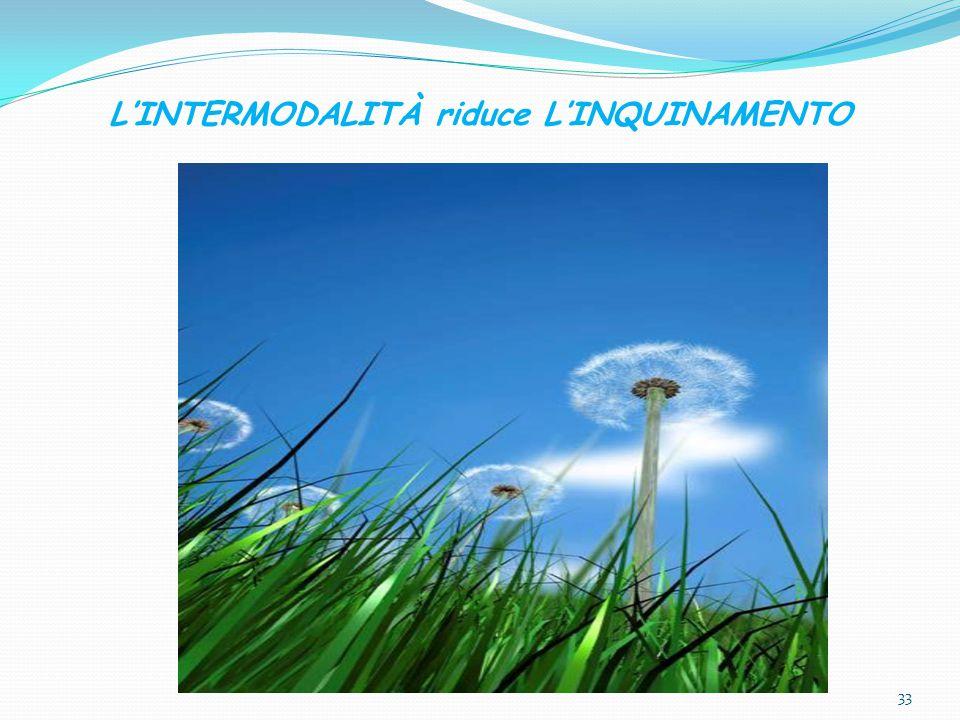 L'INTERMODALITÀ riduce L'INQUINAMENTO 33