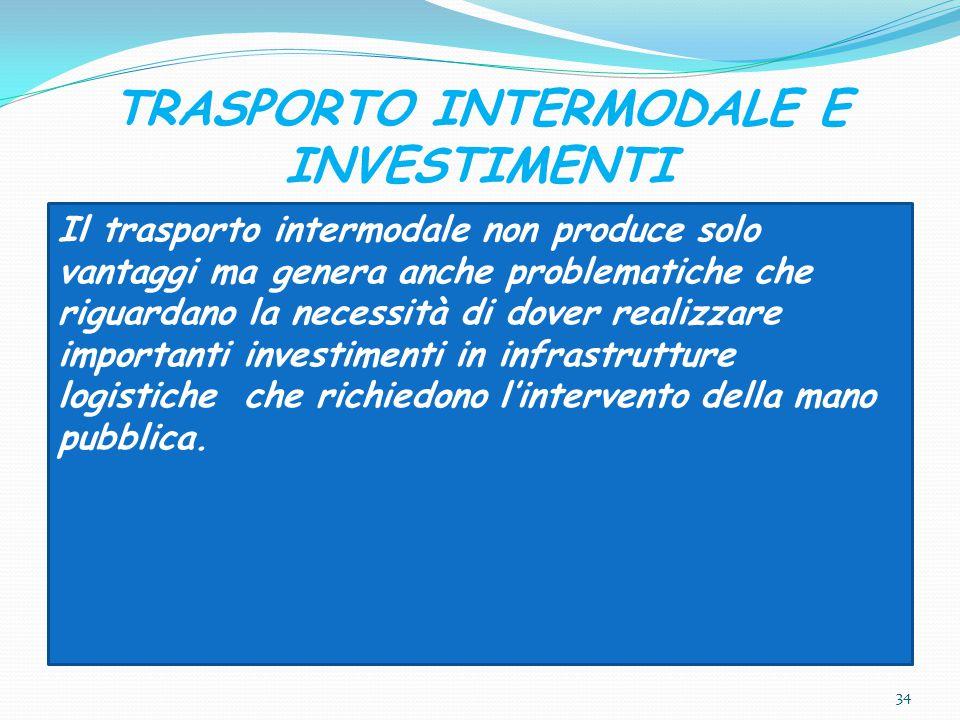 TRASPORTO INTERMODALE E INVESTIMENTI Il trasporto intermodale non produce solo vantaggi ma genera anche problematiche che riguardano la necessità di d