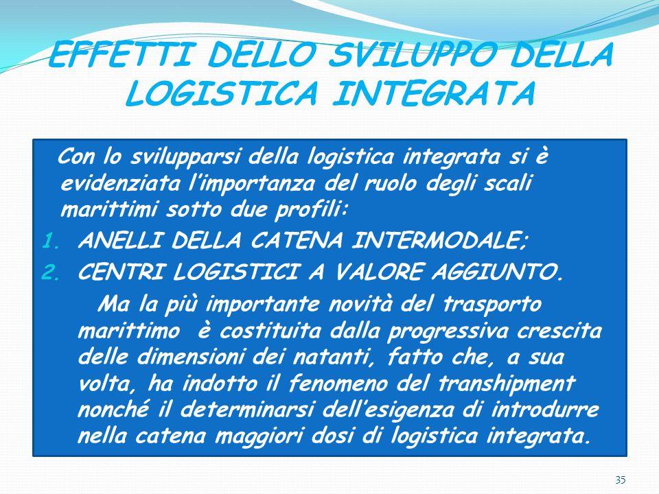 EFFETTI DELLO SVILUPPO DELLA LOGISTICA INTEGRATA Con lo svilupparsi della logistica integrata si è evidenziata l'importanza del ruolo degli scali mari
