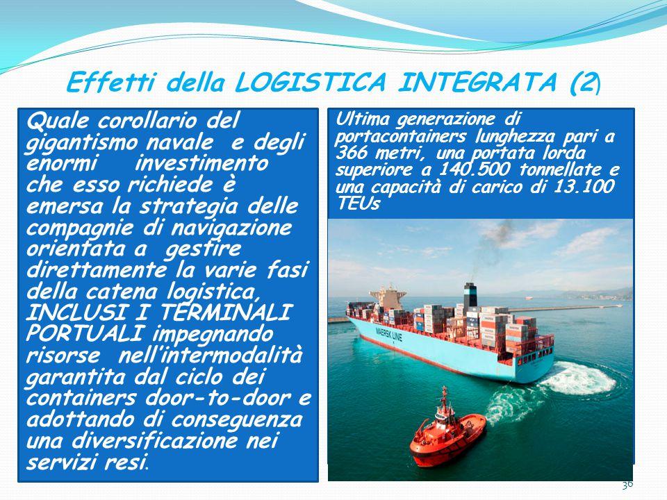 Effetti della LOGISTICA INTEGRATA (2 ) Quale corollario del gigantismo navale e degli enormi investimento che esso richiede è emersa la strategia dell