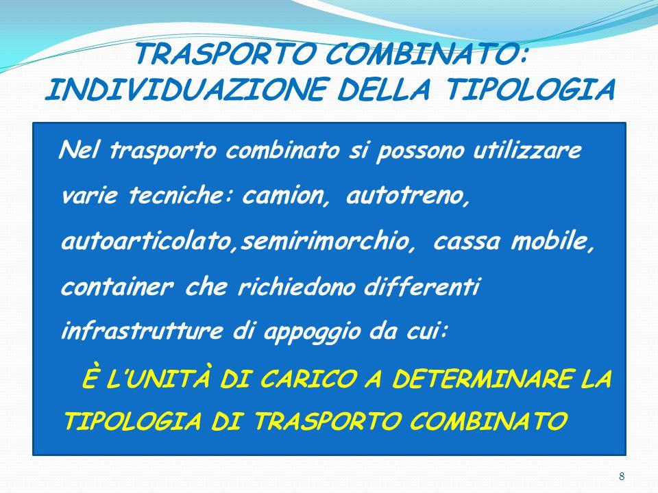 TRASPORTO COMBINATO: INDIVIDUAZIONE DELLA TIPOLOGIA Nel trasporto combinato si possono utilizzare varie tecniche: camion, autotreno, autoarticolato,se