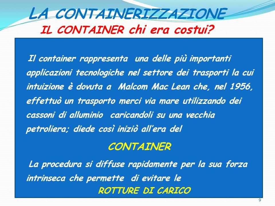 ALCUNI DATI TECNICI I containers hanno una larghezza comune di 8 piedi (244 cm) e una altezza comune di 8 piedi e 6 pollici (259 cm), mentre si trovano due lunghezze standard di 20 e di 40 piedi (610 e 1220 cm).