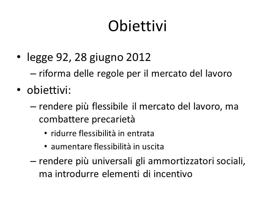 Obiettivi legge 92, 28 giugno 2012 – riforma delle regole per il mercato del lavoro obiettivi: – rendere più flessibile il mercato del lavoro, ma comb
