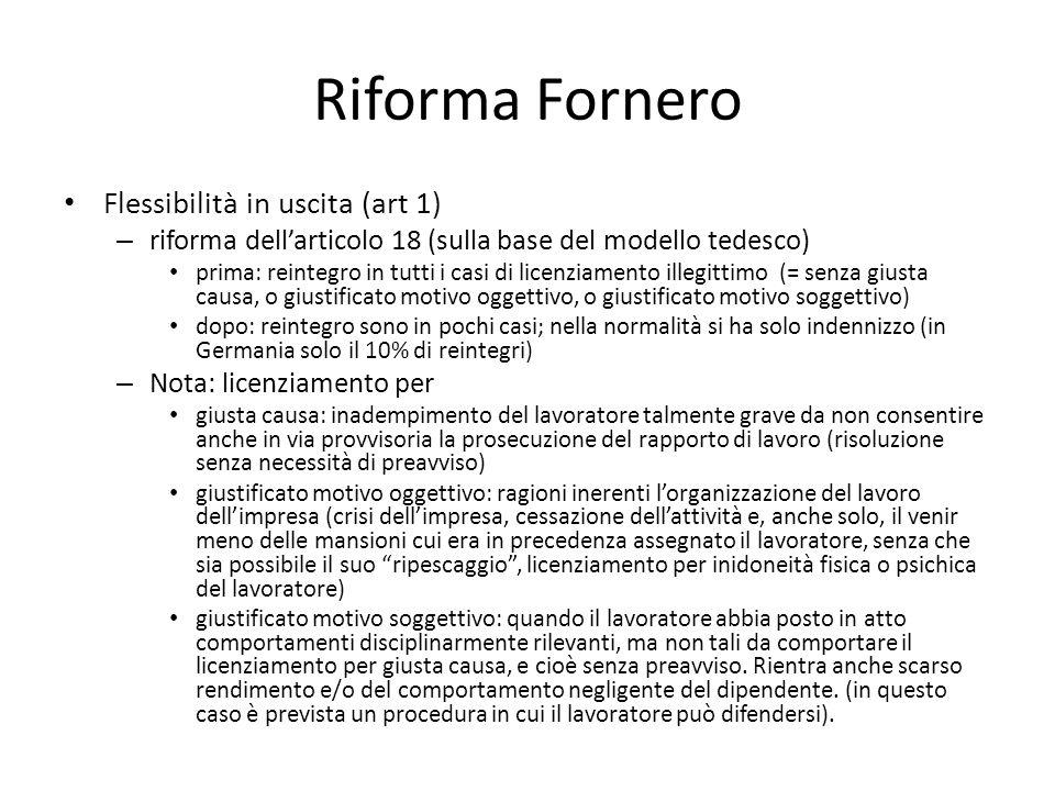 Riforma Fornero Flessibilità in uscita (art 1) – riforma dell'articolo 18 (sulla base del modello tedesco) prima: reintegro in tutti i casi di licenzi