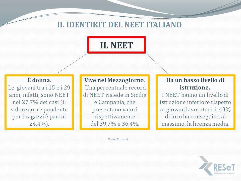 II. IDENTIKIT DEL NEET ITALIANO È donna. Le giovani tra i 15 e i 29 anni, infatti, sono NEET nel 27,7% dei casi (il valore corrispondente per i ragazz