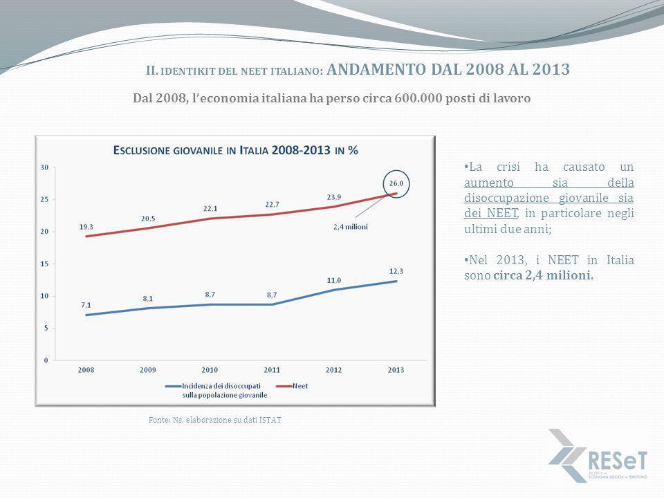 II. IDENTIKIT DEL NEET ITALIANO : ANDAMENTO DAL 2008 AL 2013 Dal 2008, l'economia italiana ha perso circa 600.000 posti di lavoro Fonte: Ns. elaborazi