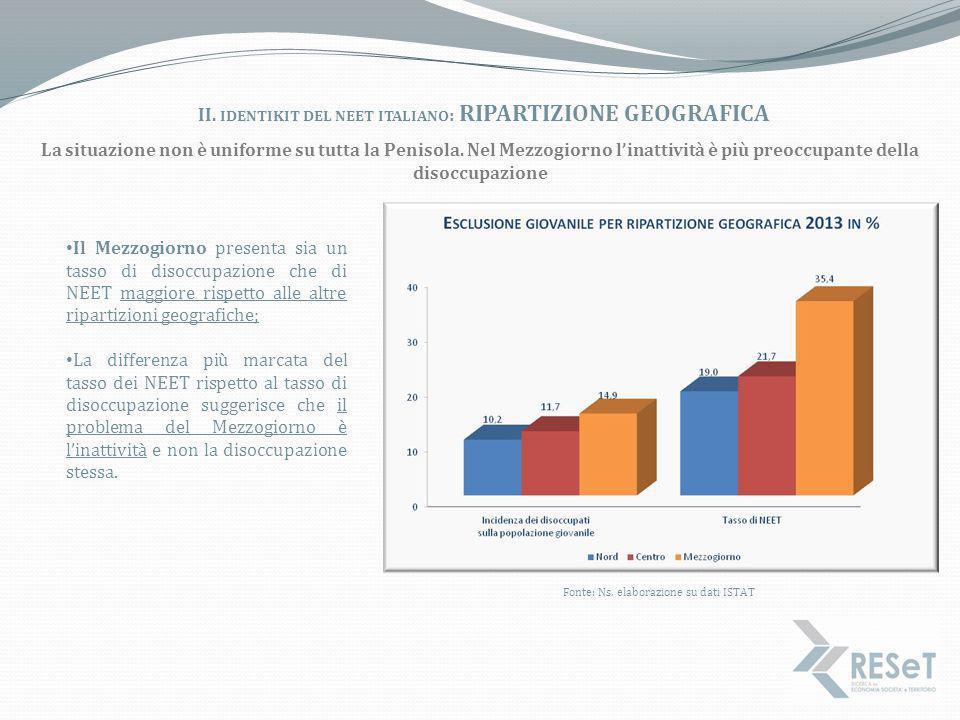 II. IDENTIKIT DEL NEET ITALIANO : RIPARTIZIONE GEOGRAFICA La situazione non è uniforme su tutta la Penisola. Nel Mezzogiorno l'inattività è più preocc