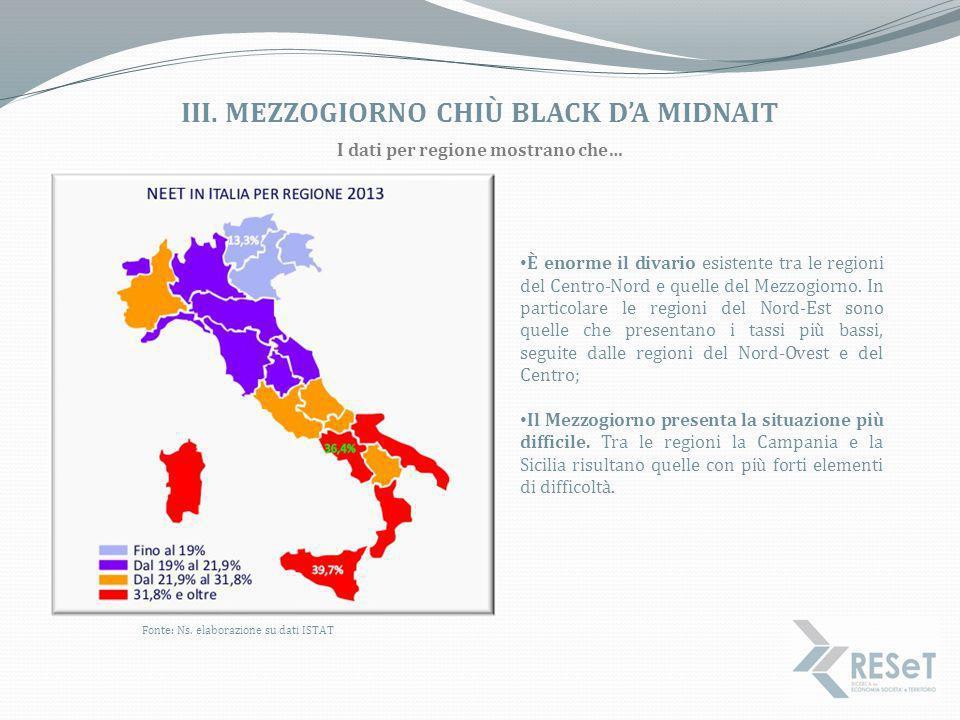III. MEZZOGIORNO CHIÙ BLACK D'A MIDNAIT Fonte: Ns. elaborazione su dati ISTAT I dati per regione mostrano che… È enorme il divario esistente tra le re