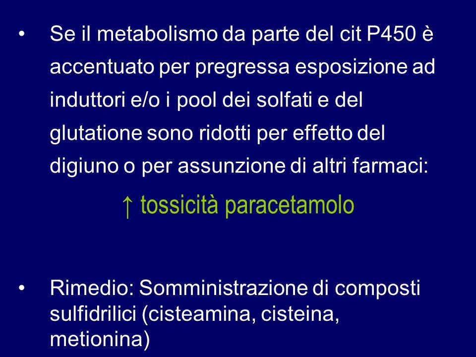 Se il metabolismo da parte del cit P450 è accentuato per pregressa esposizione ad induttori e/o i pool dei solfati e del glutatione sono ridotti per e