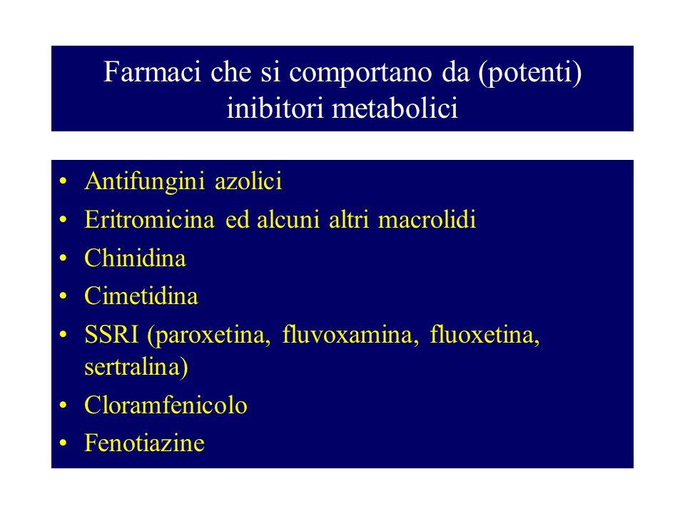 Farmaci che si comportano da (potenti) inibitori metabolici Antifungini azolici Eritromicina ed alcuni altri macrolidi Chinidina Cimetidina SSRI (paro