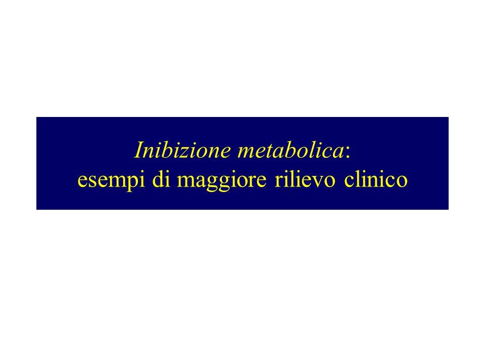 Inibizione metabolica: esempi di maggiore rilievo clinico