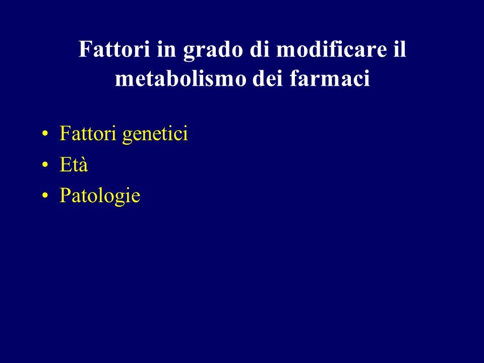 Fattori genetici Età Patologie