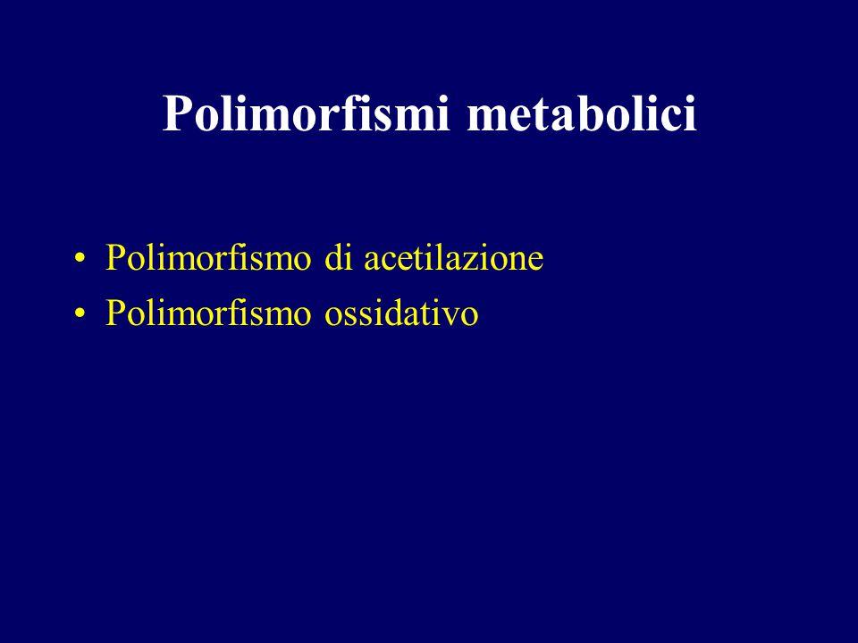 Polimorfismi metabolici Polimorfismo di acetilazione Polimorfismo ossidativo