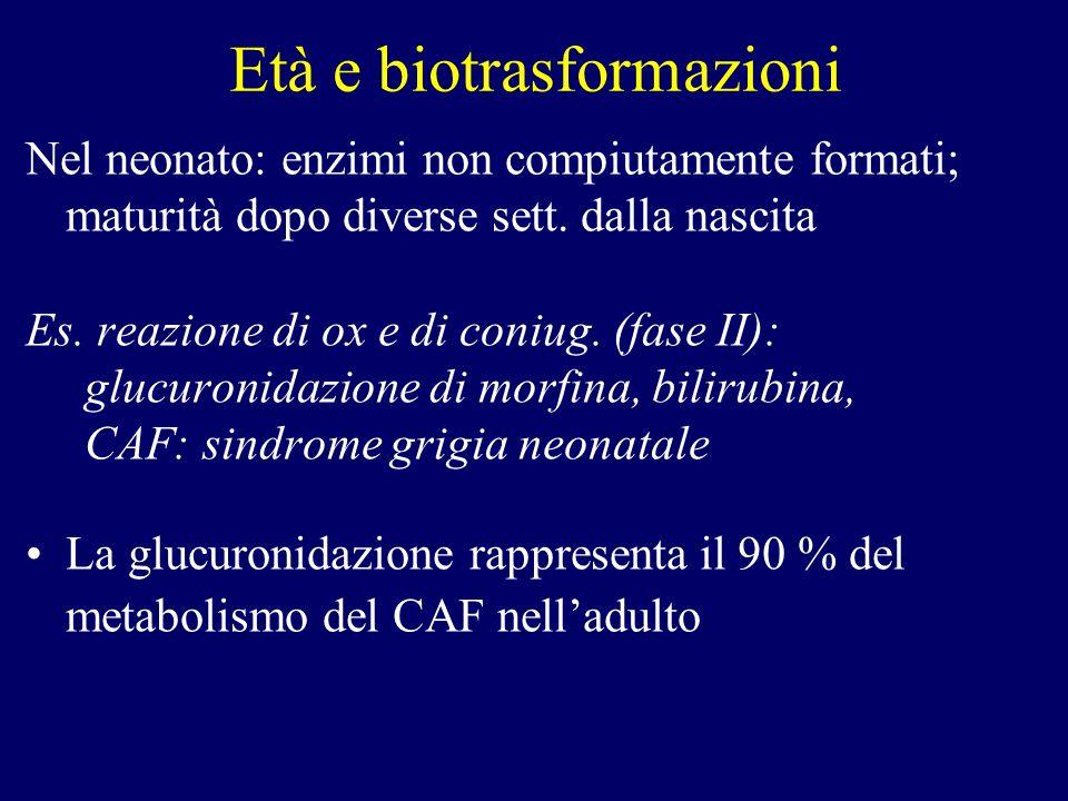 Età e biotrasformazioni Nel neonato: enzimi non compiutamente formati; maturità dopo diverse sett. dalla nascita Es. reazione di ox e di coniug. (fase
