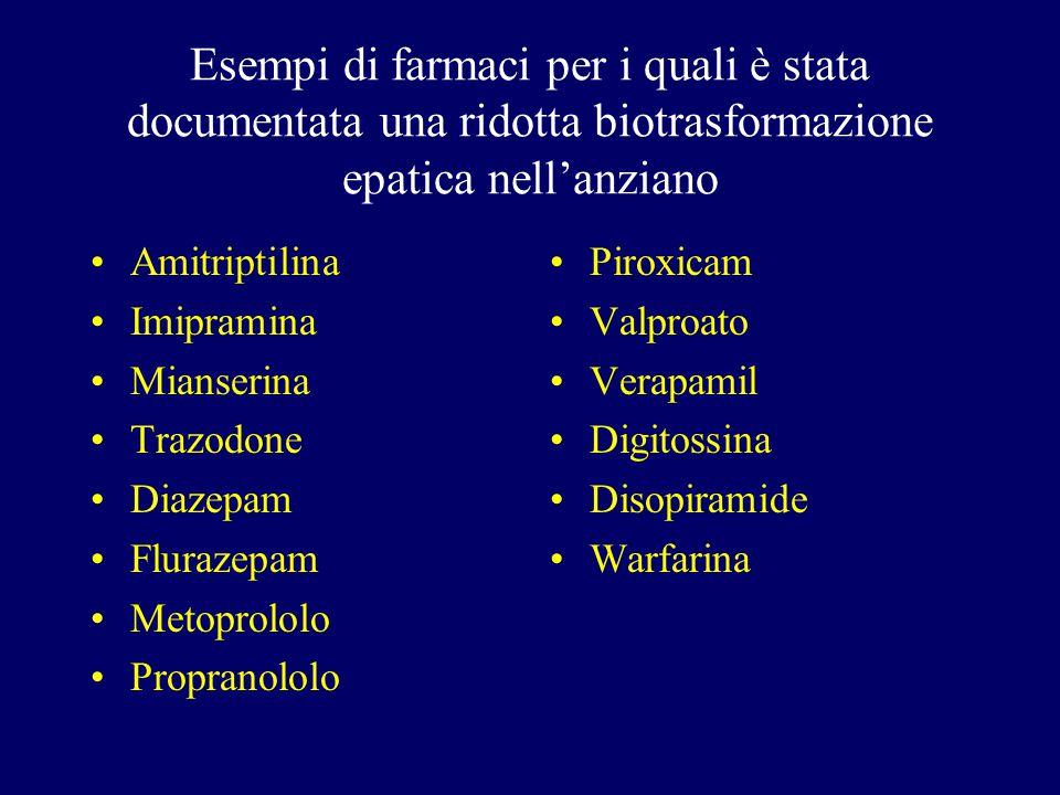 Esempi di farmaci per i quali è stata documentata una ridotta biotrasformazione epatica nell'anziano Amitriptilina Imipramina Mianserina Trazodone Dia